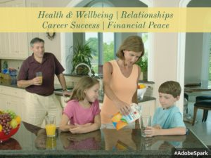 Health Wellbeing Career Success